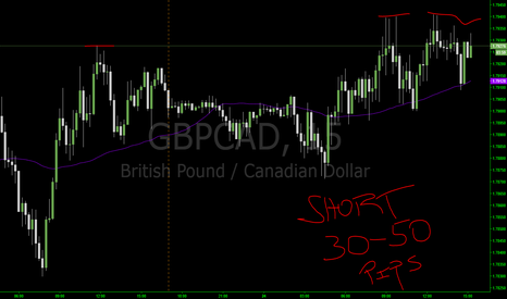 GBPCAD: GBPCAD...Short 30-50 pips