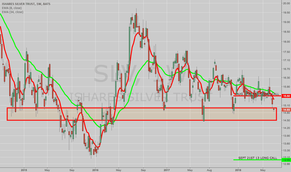 SLV: OPENING: SLV AUG/SEPT 15.5/13 CALL DIAGONAL