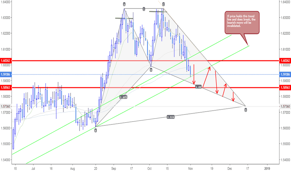 EURAUD: EUR is Crushing AUD