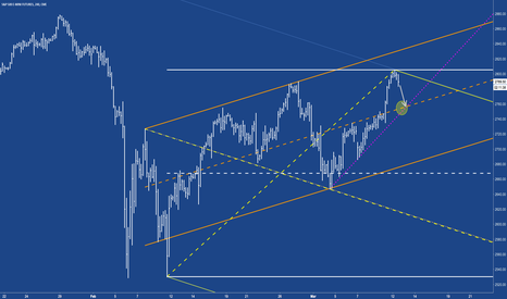 ES1!: ES  - S&P500 E-Mini With Target Down To The 60's