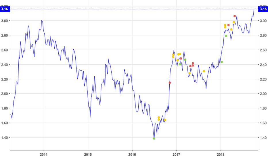 TNX:  10 YR.Interest Rates.. Break Out Strongly to the Upside !