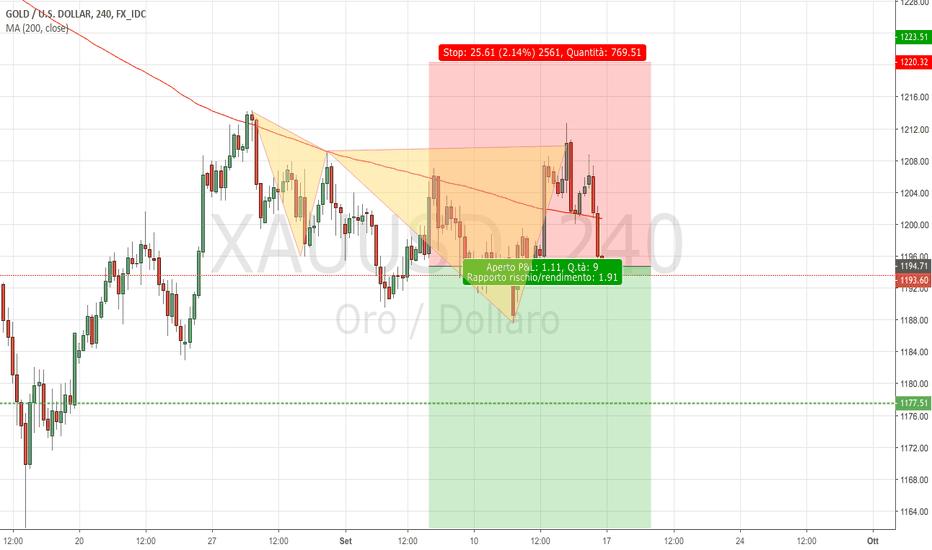XAUUSD: Oro (XAUUSD): Continuazione del Trend (e Bearish Cypher)