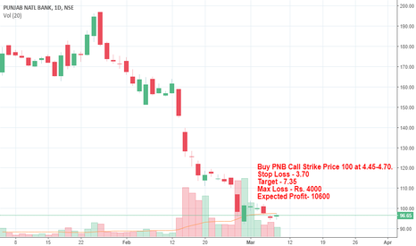 PNB: PNB Call Option