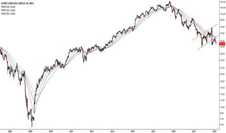 SIG: Dow drops 666 points :( #8 SIG)
