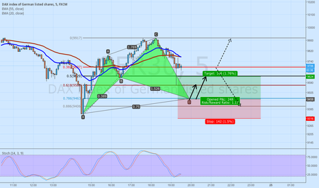 GER30: Potential Bullish Cypher  on GER30