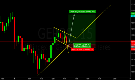 GER30: dax buy
