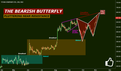 TITAN: THE BEARISH BUTTERFLY: FLUTTERING NEAR RESISTANCE
