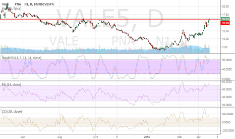 VALE5: Today's closing will be definitive for VALE5