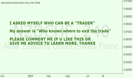 "NZDCHF: WHO CAN BE A ""TRADER"""