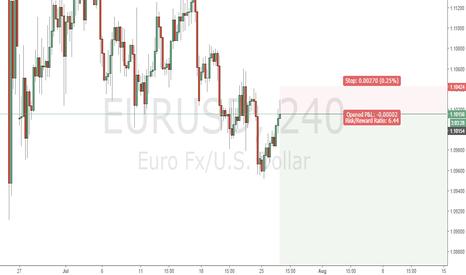 EURUSD: EURUSD - Short take 2