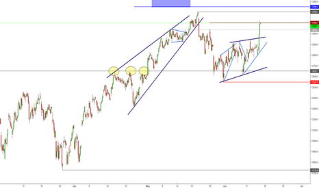 DEU30: DAX 30 Breaks up the consolidation structure.