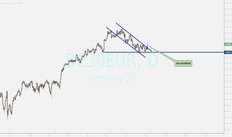 DE30EUR: germany 30 ...sure breakout ... rising