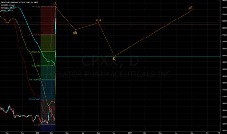 CPXX: cpxx