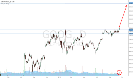 GOOG: Buy GOOG, targeting 916