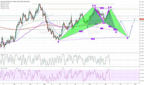 AUDUSD: Two possible patterns on AUDUSD