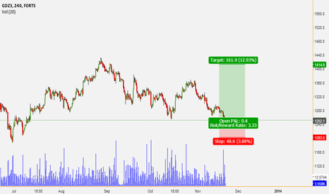 GOLD1!: buy gold