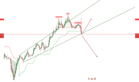 USDCNH: USDCNH formed a head and shoulder top, now seeking for a support