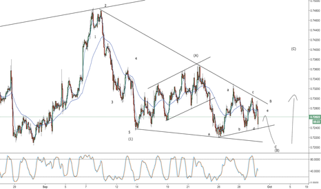 NZDUSD: nzdusd -- bearish but be wary