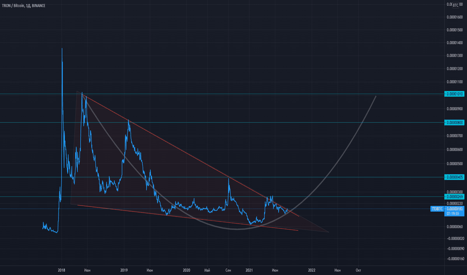 tradingview btc trx