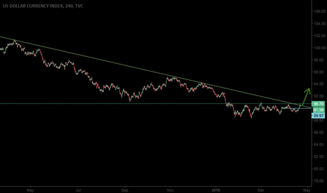 DXY: DXY analysis