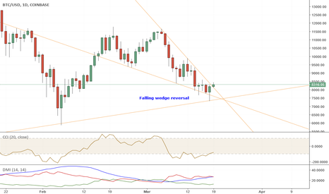 BTCUSD: BTC update...short term reversal upto 8600-8800