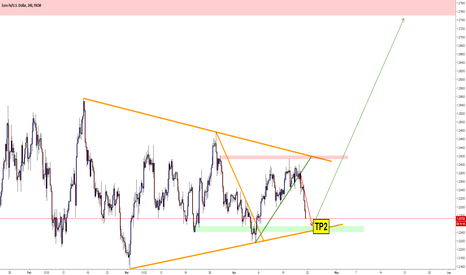 EURUSD: EURUSD / H4 / End of Triangle