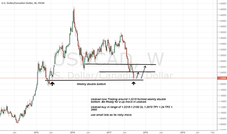 USDCAD: usdcad done its weekly double bottom now Expected a jump