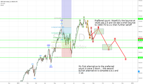 SPX: SPX Labor Day Special
