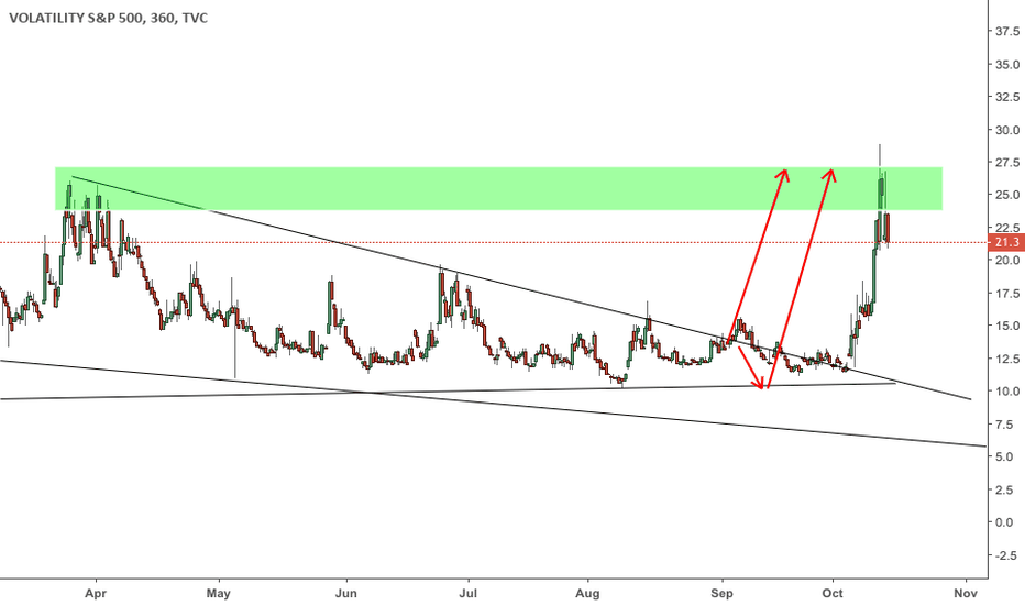 VIX: VIX - Target Accomplished
