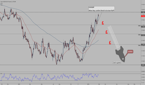EURGBP: EURGBP - just having fun