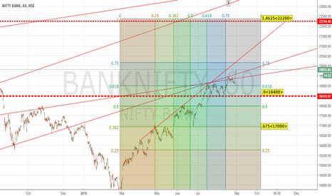 BANKNIFTY: NIFTY BANK