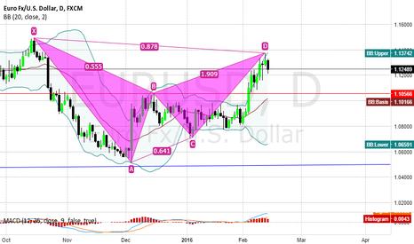 EURUSD: reversal of trend, EURUSD