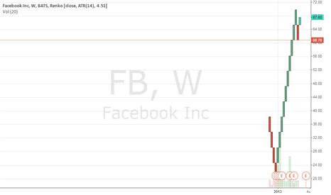 "FB: ""FB"""
