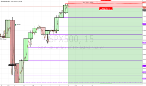 SPX500: All times high / all times short