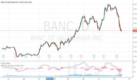 BANC: BANC