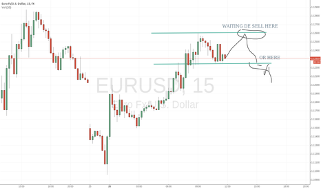 EURUSD: SHORTING EURO