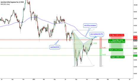 AUDJPY: AUDJPY-bearish gartley at 90.000