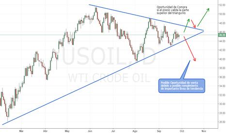 USOIL: USOIL | Esperando por el rompimiento...