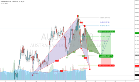 AUDUSD: AUDUSD long gartley
