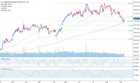 STJ: STJ (LSE) - Buy