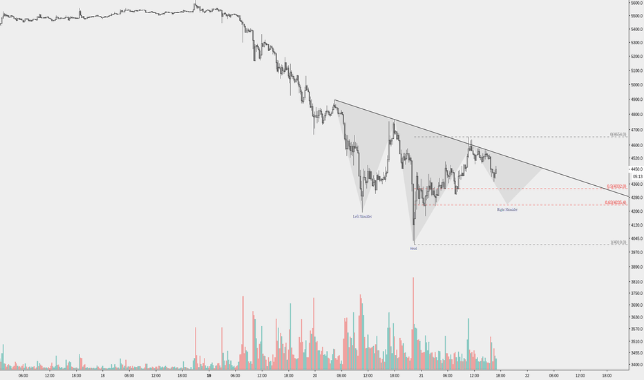 XBTUSD: Buy the breakout or the 0.65