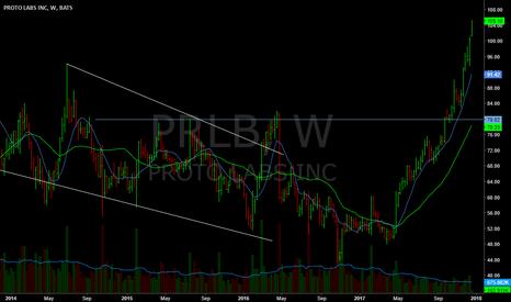 PRLB: Up & Thru 100
