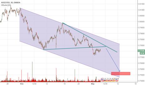 AUDUSD: Австралиец вероятно продолжит спуск вниз к 0.76