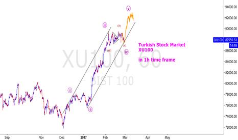 XU100: XU100 - BIST100 - Turkish Stocks 1h Long setup