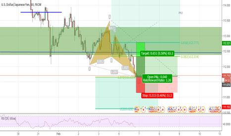 USDJPY: long ButterFly