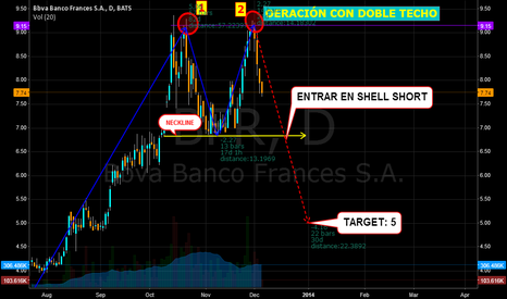 BFR: SHELL SHORT BBVA