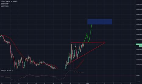 ADABTC: Треугольник?
