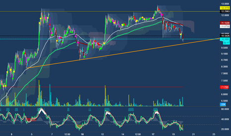 LTCUSD: LTC may still have a trick up its sleeve. . . (btc-e)