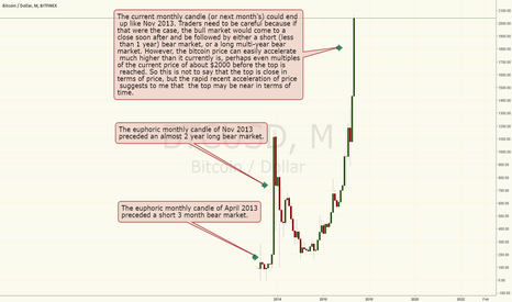 BTCUSD: Bitcoin accelerating into bubble territory.
