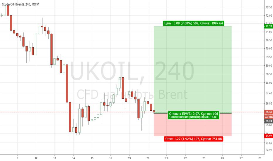 UKOIL: 20.11.18 Brent 66.3 Long